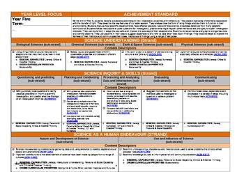Year 5 Science Australian Curriculum Template (A3 Size)