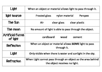 Year 5 Science - Light and its Sources Assessment - ACSSU080