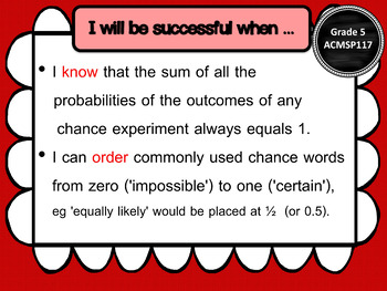 Year 5 – Statistics & Probability Learning INTENTIONS & Success Criteria Posters