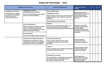 Year 5 - West Australian Curriculum - Design and Technologies