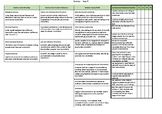 Year 5 West Australian Curriculum - Science