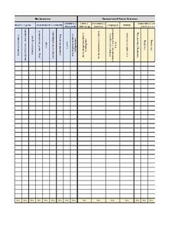 Year 5 Western Australia (SCSA) Achievement Standards Excel Database