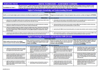 Year 5 & Year 6 Digital Technologies Australian Curriculum