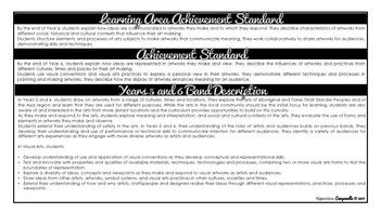 Year 5 and 6 Visual Arts (Black & White)   Australian Curriculum Checklist