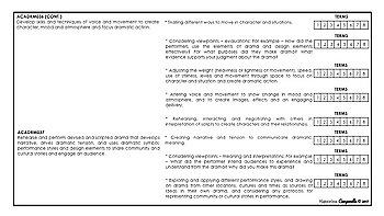 Year 5 and 6 Drama (Black & White) | Australian Curriculum Checklist