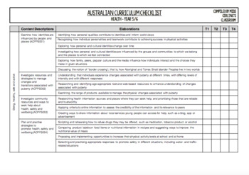 Year 5 and 6 Health - Australian Curriculum Checklist