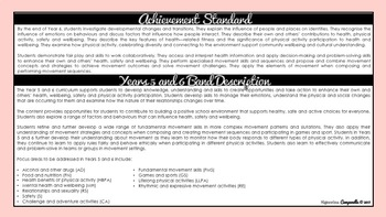 Year 5 and 6 Health | Australian Curriculum Checklist