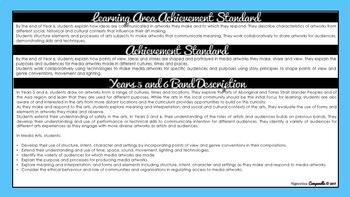 Year 5 and 6 Media Arts   Australian Curriculum Checklist