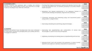 Year 5 and 6 Music | Australian Curriculum Checklist