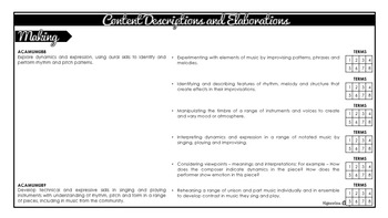 Year 5 and 6 Music (Black & White) | Australian Curriculum Checklist