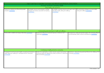 Year 5 and Year 6 Australian Curriculum Planning Templates - Health and PE