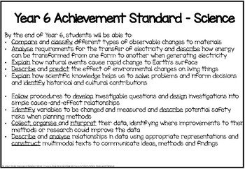 Year 6 Achievement Standards Posters