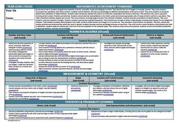 Year 6 Australian Curriculum Mathematics Forward Planner A3 Size