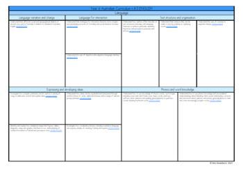 Year 6 Australian Curriculum Planning Templates - English
