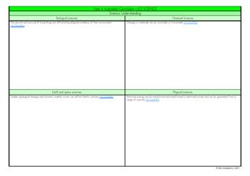 Year 6 Australian Curriculum Planning Templates: Science - EDITABLE