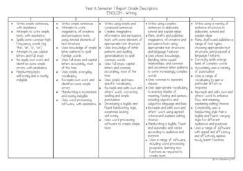 Year 6 Australian Curriculum Reporting Grade Descriptors: ENGLISH/ MATH – Sem 1