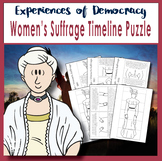 Australian Democracy - Experiences of Democracy - Women's Suffrage Timeline