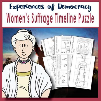 Australian Democracy - Experiences of Democracy - Women's Suffrage Timeline