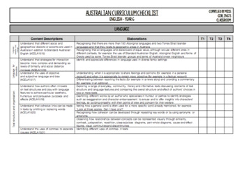 Year 6 English - Australian Curriculum Checklist