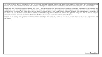Year 6 English (Black & White) | Australian Curriculum Checklist