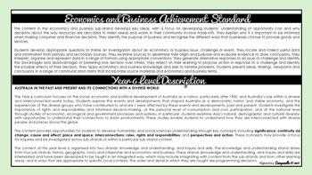 Year 6 HASS | Australian Curriculum Checklist