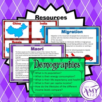 Australian Curriculum HASS Geography - Year 6 World Culture Unit