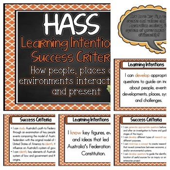 Year 6 - Australian Curric. LEARNING INTENTIONS - English, Math, Science, HASS