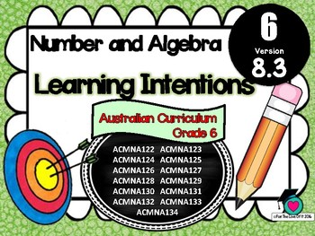 Year 6 Math – Number & Algebra Learning INTENTIONS & Succe