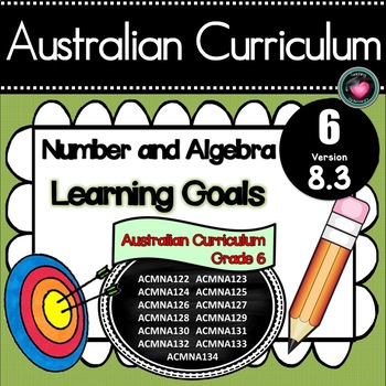 Year 6 Mathematics – Number & Algebra Learning Goals & Suc