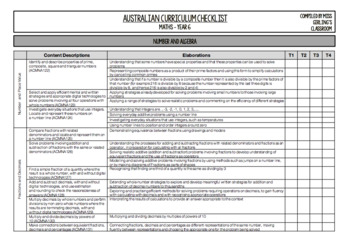 Year 6 Maths - Australian Curriculum Checklist