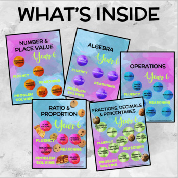 Year 6 Maths BUNDLE *UPDATED for DEEPER LEARNING