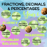 Year 6 Maths: Fractions, Decimals & Percentages *UPDATED for DEEPER LEARNING