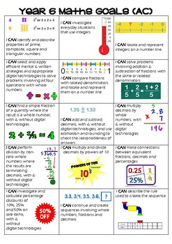 Year 6 Maths Goals - Australian Curriculum