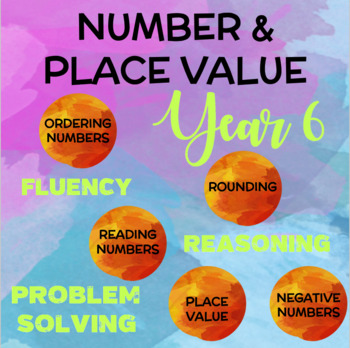 Year 6 Maths: Number and Place Value