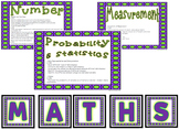 Year 6 Maths Unit 1 and 2 C2C Posters (ACARA) - I CAN STATEMENTS