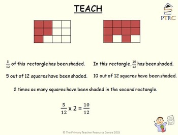 Year 6 Multiplying Fractions PowerPoint