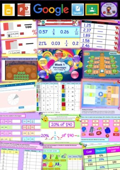 Year 6 Percentages Smart Notebook and Unit of Work Bundle