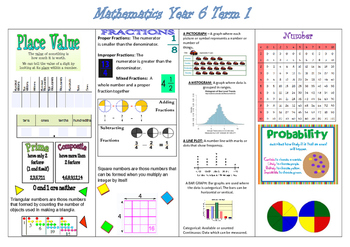 Year 6 Placemat 1