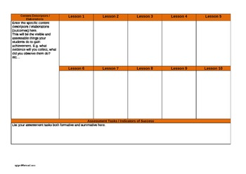 Year 6 Science Australian Curriculum Planning Template (A3 Size)