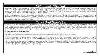 Year 6 Science (Black & White) | Australian Curriculum Checklist