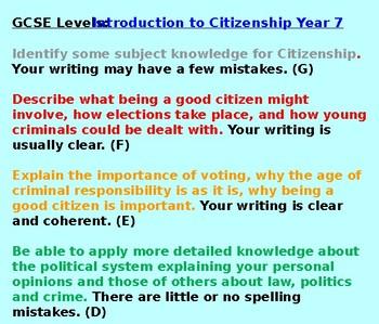 Year 7 Citizenship Assessment
