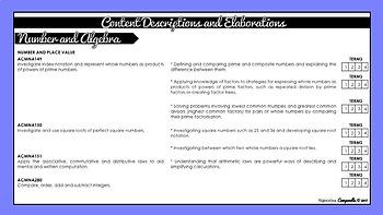 Year 7 Mathematics | Australian Curriculum Checklist
