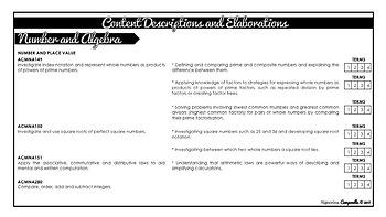 Year 7 Mathematics (Black & White) | Australian Curriculum Checklist