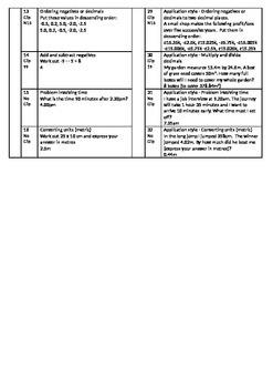 Year 7 Maths Homework Sheet 3A