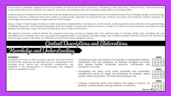 Year 7 and 8 Design and Technologies | Australian Curriculum Checklist