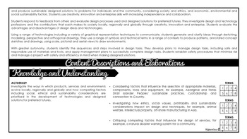 Year 7 and 8 Design and Technologies (B&W) | Australian Curric Checklist