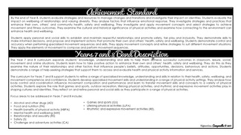Year 7 and 8 Health (Black & White) | Australian Curriculum Checklist