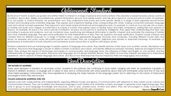Year 7 and 8 Italian | Australian Curriculum Checklist