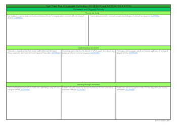 Year 7 and Year 8 Australian Curriculum Planning Templates: Health and PE