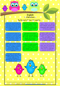 Year 8 Australian Curriculum Posters – English
